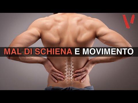 Mal di schiena: un rimedio da non dimenticare