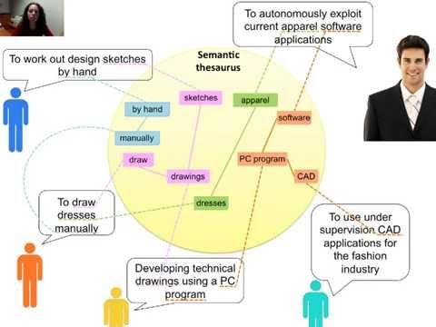 semantic matchmaking for job recruitment