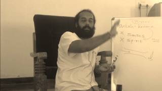 What is Antahkarana ? The concept of Mind according to Yoga