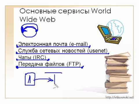 Урок 30. Организация службы WWW