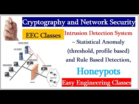 IDS - Statistical Anomaly (threshold, profile based) and Rule Based Detection, Honeypots(Hindi)