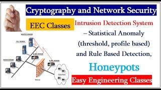 (ISC)2 Security CISSP
