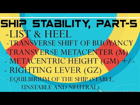 Ship Stability Part-5, F3