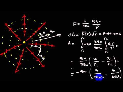 Электростатика | работа электрического поля | 7 | потенциал электрического поля