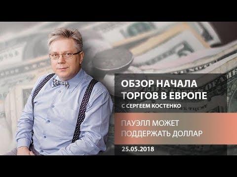 Аналитика рынка Форекс: Пауэлл может поддержать доллар - Обзор открытия европейской сессии