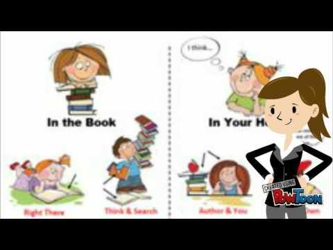Reading- Questions QAR