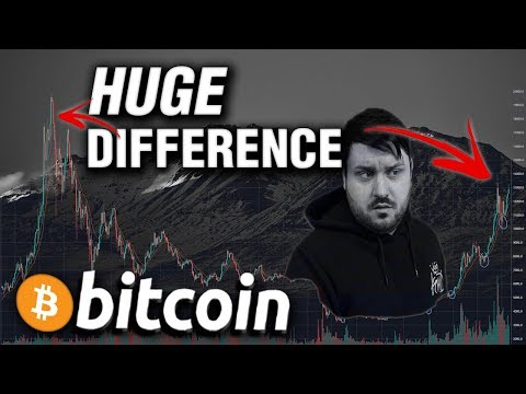 Comparing This Bitcoin Bull Run To 2017's Bull Run
