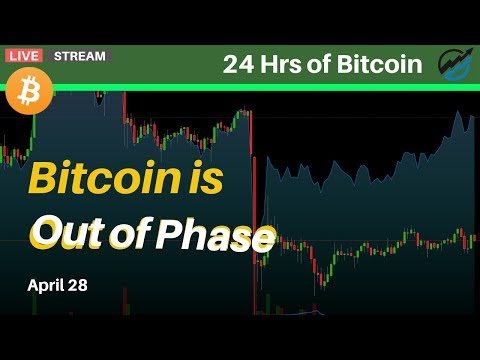 Why Is Bitfinex Bitcoin Price 'Out Of Phase' | Sunday April 28 2019