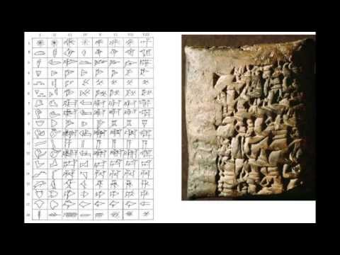 A History Of English Letters  Youtube A History Of English Letters
