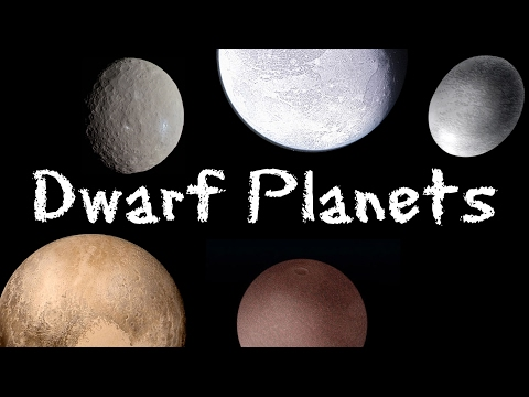 Guide to Dwarf Planets: Ceres, Pluto, Eris, Haumea and Makemake for Kids - FreeSchool