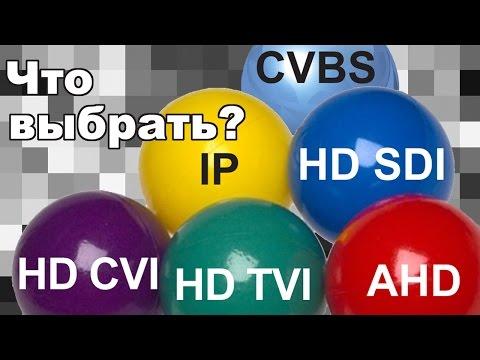 Как выбрать камеру видеонаблюдения - характеристики