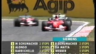 F1 2003 Spain Schumacher vs da Matta