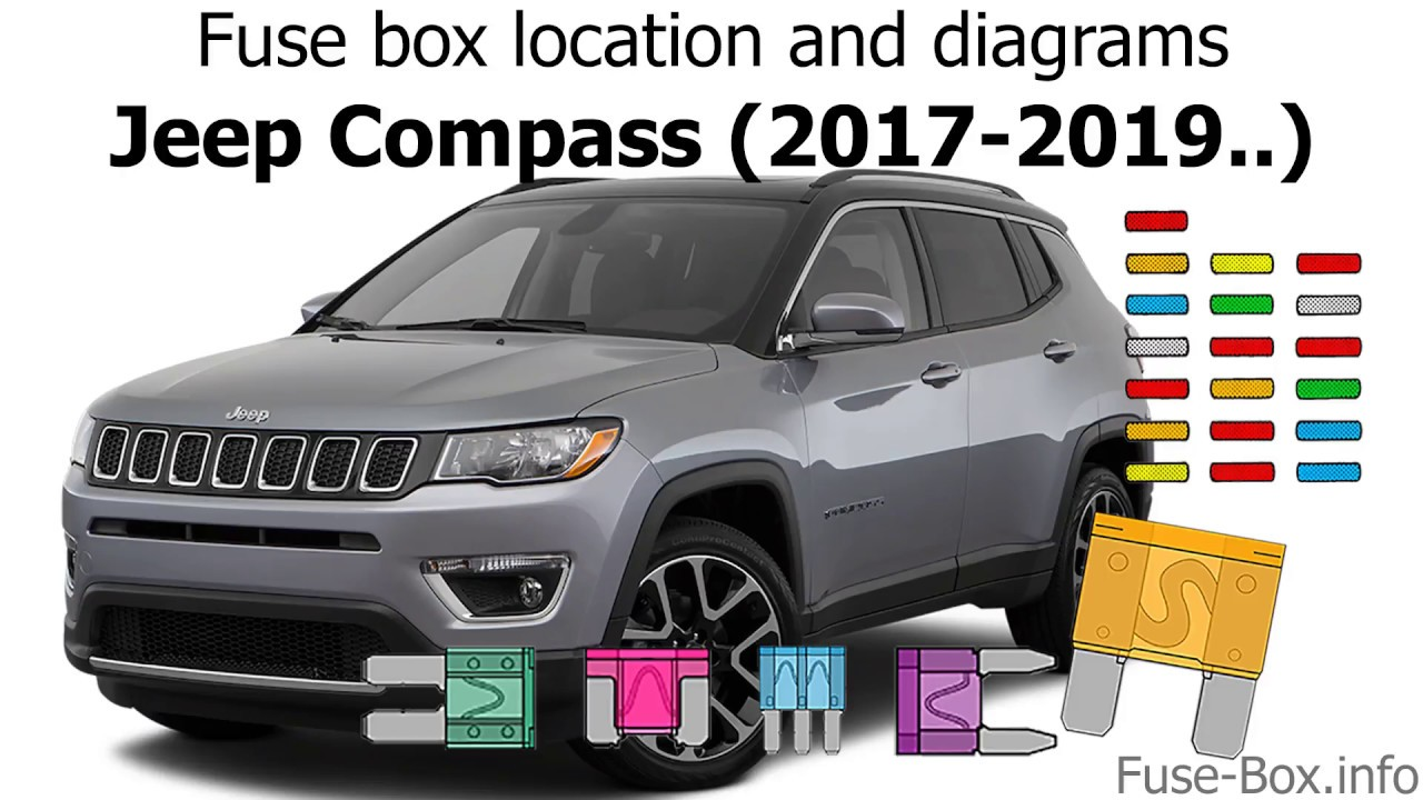 Fuse box location and diagrams: Jeep Compass (2017-2019 ...
