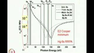 Mod-01 Lec-34 Atomic Photoionization cross sections, angular distributions of photoelectrons - 4