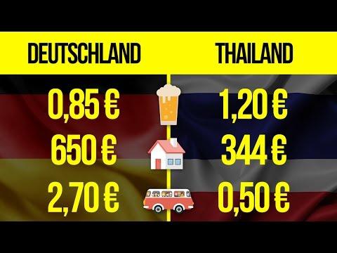Was kostet das Leben in anderen Ländern?