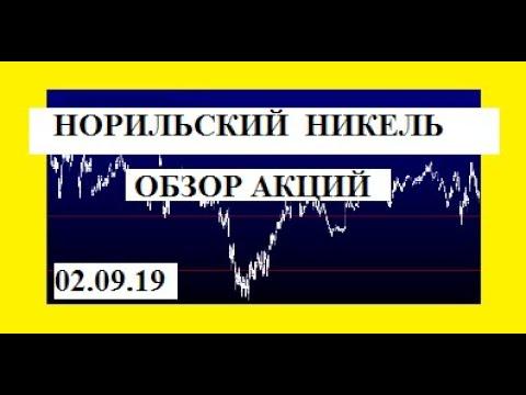 ГМК Норильский никель 02 09 2019 Трейдинг Аналитика