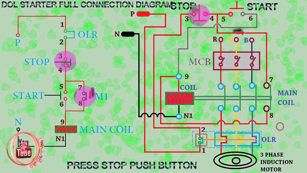 dol starter control and wiring diagram full animation youtube rh youtube com Reversing Motor Starter Wiring Diagram Reversing Motor Starter Wiring Diagram