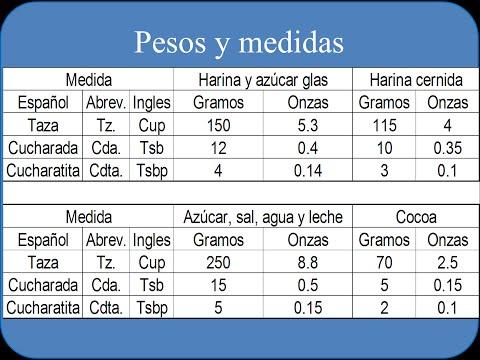 pesos-y-medidas,-escuela-de-cocina-#-44,-cuanto-pesa-una-taza-de