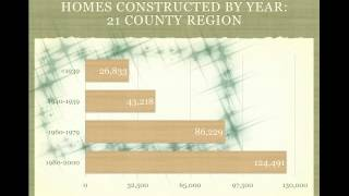 NE-NC: Promise of Weatherization & Green Building Thumbnail