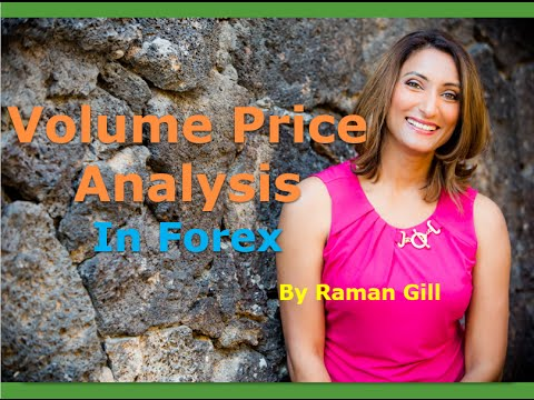 Volume Price Analysis in Forex - June 26 2016