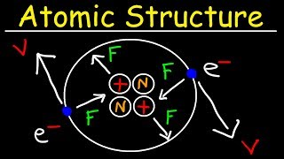 Chemistry - Atomic Structure - EXPLAINED!