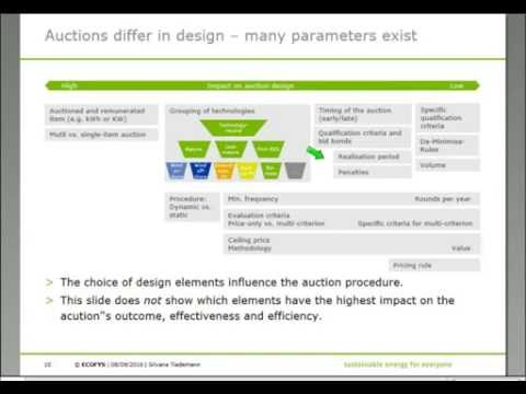 Designing RES auctions well: International experiences and lessons learnt