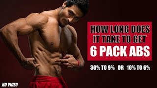How soon you can get 6 PACK ABS | Full information by Guru Mann