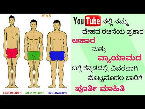 Know Ur Body Type For Best Results Part 1| National Bodybuilding Champion |Body Transformation Spe.