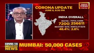 COVID-19 Update From Across The Country: Total Cases In India Stands At 2,56,611