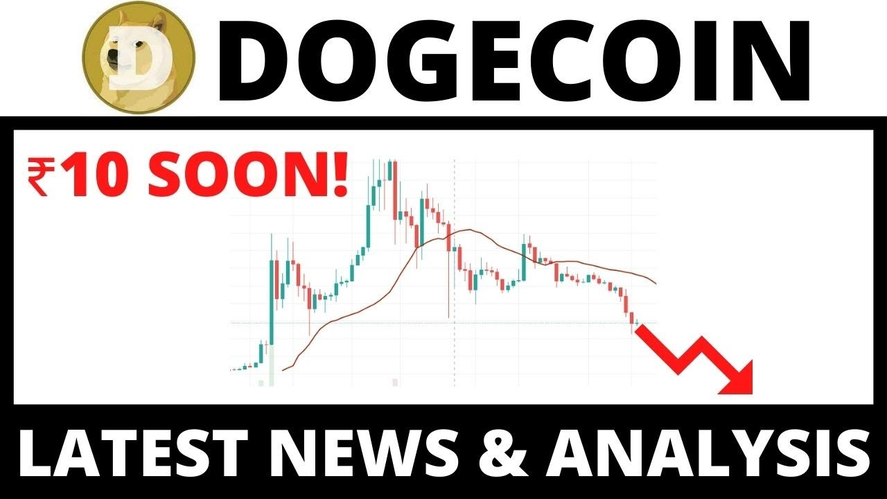 DOGECOIN Price Prediction May 2021   Dogecoin ...