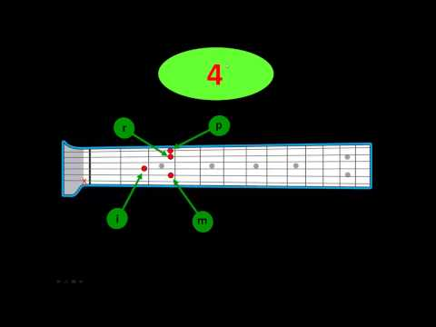 The quickest and easiest way to start playing songs on the guitar using the number system