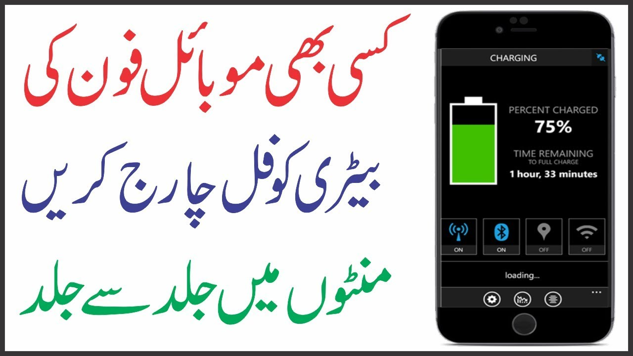 invention of telephone in urdu language The internet is the greatest invention of mankind there are of these other inventions such as the telephone is room to use more interesting language.