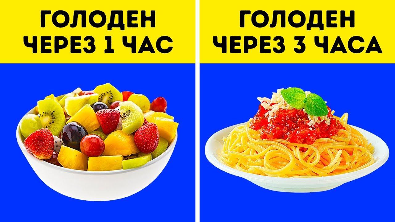 Как Есть Углеводы и Худеть | похудеть в руках диета