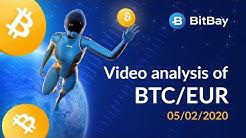 Bitcoin Price Technical Analysis BTC/EUR 05/02/2020 - BitBay