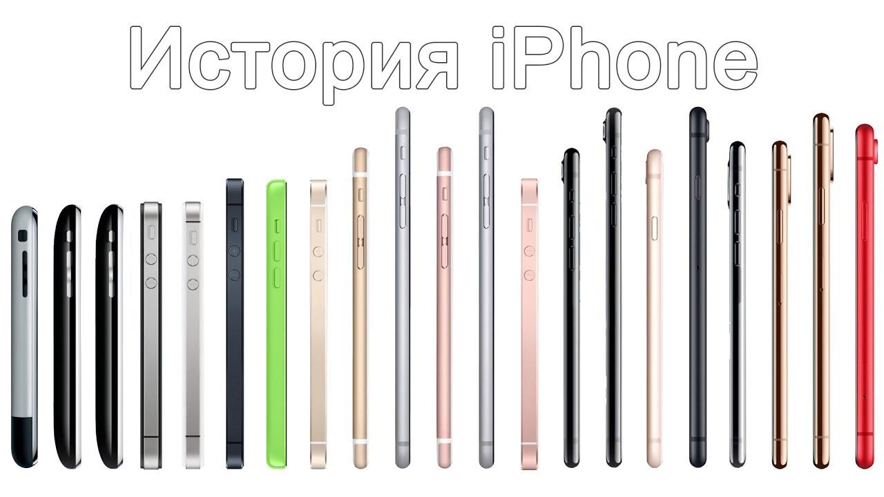 Эволюция iPhone с 2g до Xs и Xr