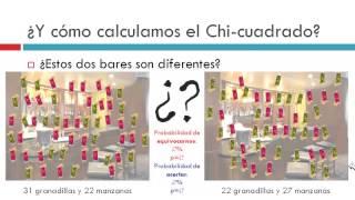 Contraste de hipótesis y Chi cuadrado en SPSS - Dr. Américo Peña Oscuvilca