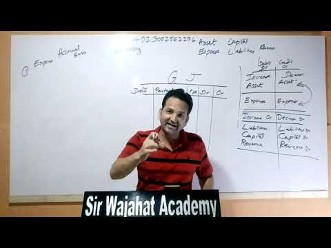 Part 2, Basic Accounting, How to Make General Journal Entries, Rules of Debit Credit in Urdu / Hindi