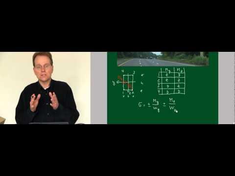 BM II Video 20: Sigma ausMy,Mz