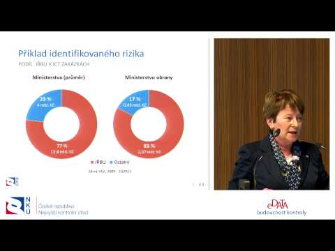 NKÚ konference eData 2015 - Schenková, Koucký