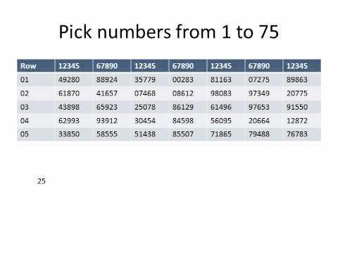 How To Pick Random Numbers Wmv