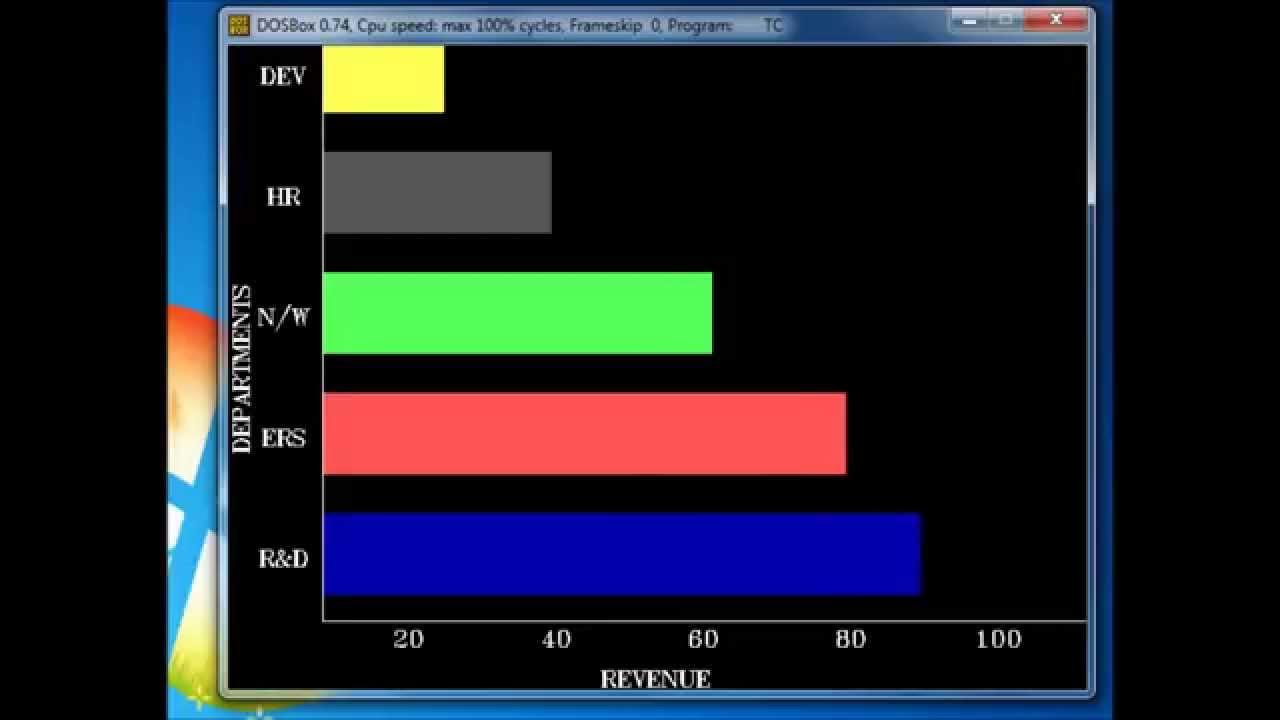 #42 Horizontal Bar Chart - C Graphics
