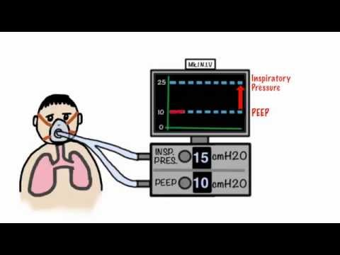 CPAP and Non-Invasive Ventilation in 5 minutes