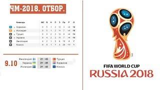 Чемпионат мира по футболу 2018. Отбор. Европа группы D. G. I. результаты, итоговые таблицы ЧМ 2018.
