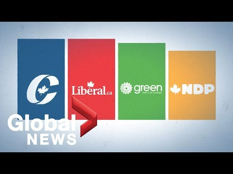 Canada Election: How Political Polls Work