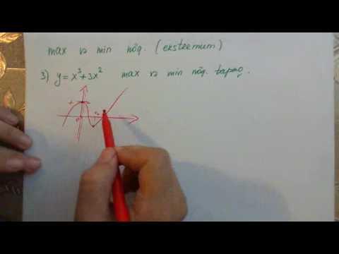 6-KITOB 4-MAVZU 4.Funksiyaning ekstremumlari.