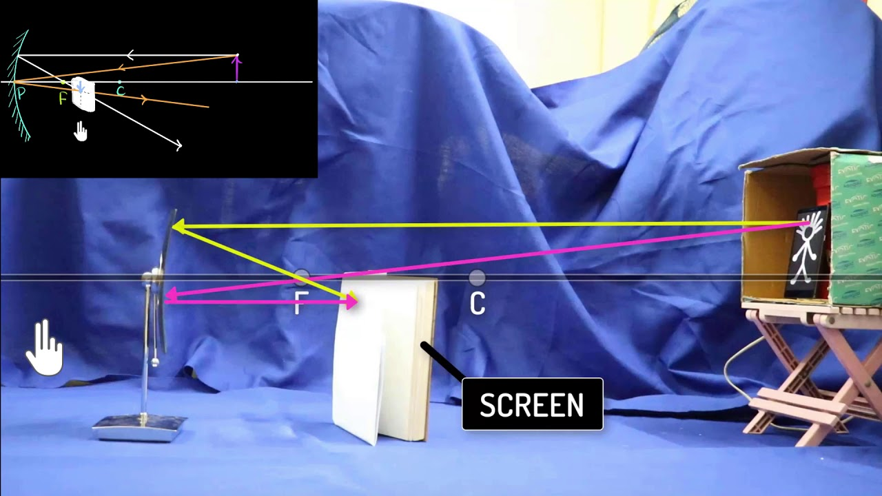 Convex & concave mirror ray diagrams