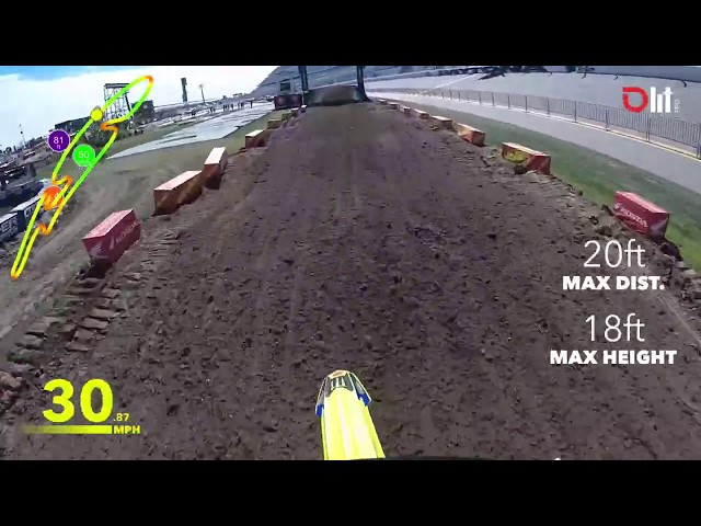 Daytona Supercross 2020: LITPro Course preview with Ricky Carmichael
