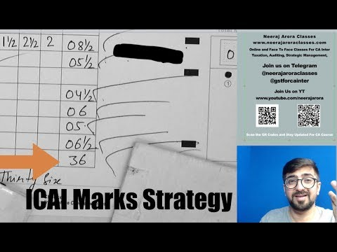How ICAI Give Marks in Strategic Management | Follow This and Score some Extra Marks