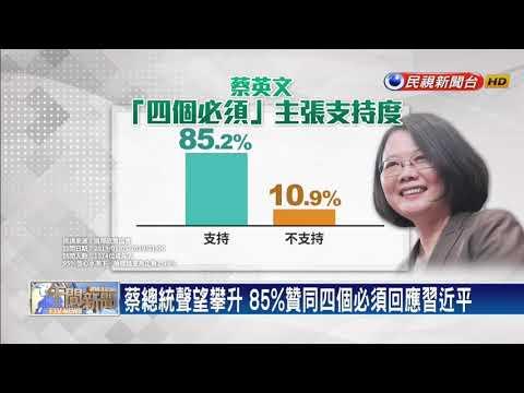 最新民調! 50%「沒九二共識」 80%「反一國兩制」-民視新聞