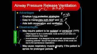 Airway Pressure Release Mode of Mechanical Ventilation.avi